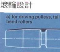 傳動皮帶滾輪設計